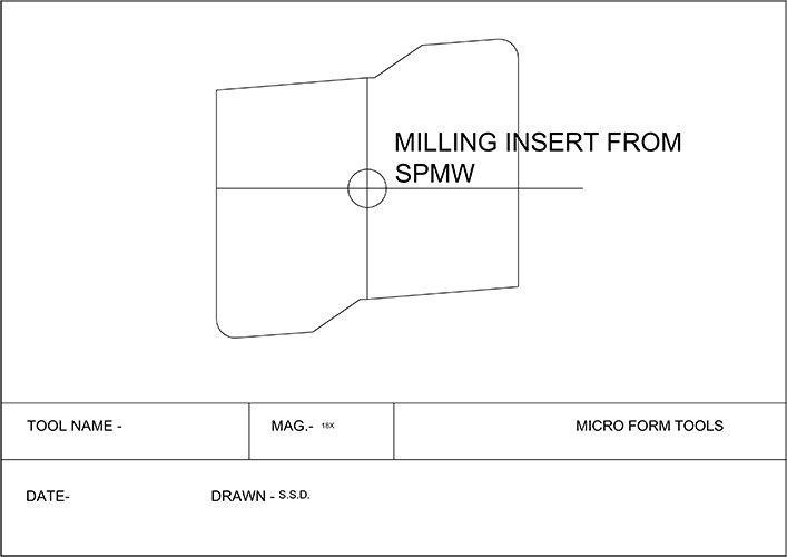 Milling Inserts from SPWM